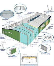 Baja Bangunan Kit, Perforated / Corrugated Metal Building Wall Panel Sistem